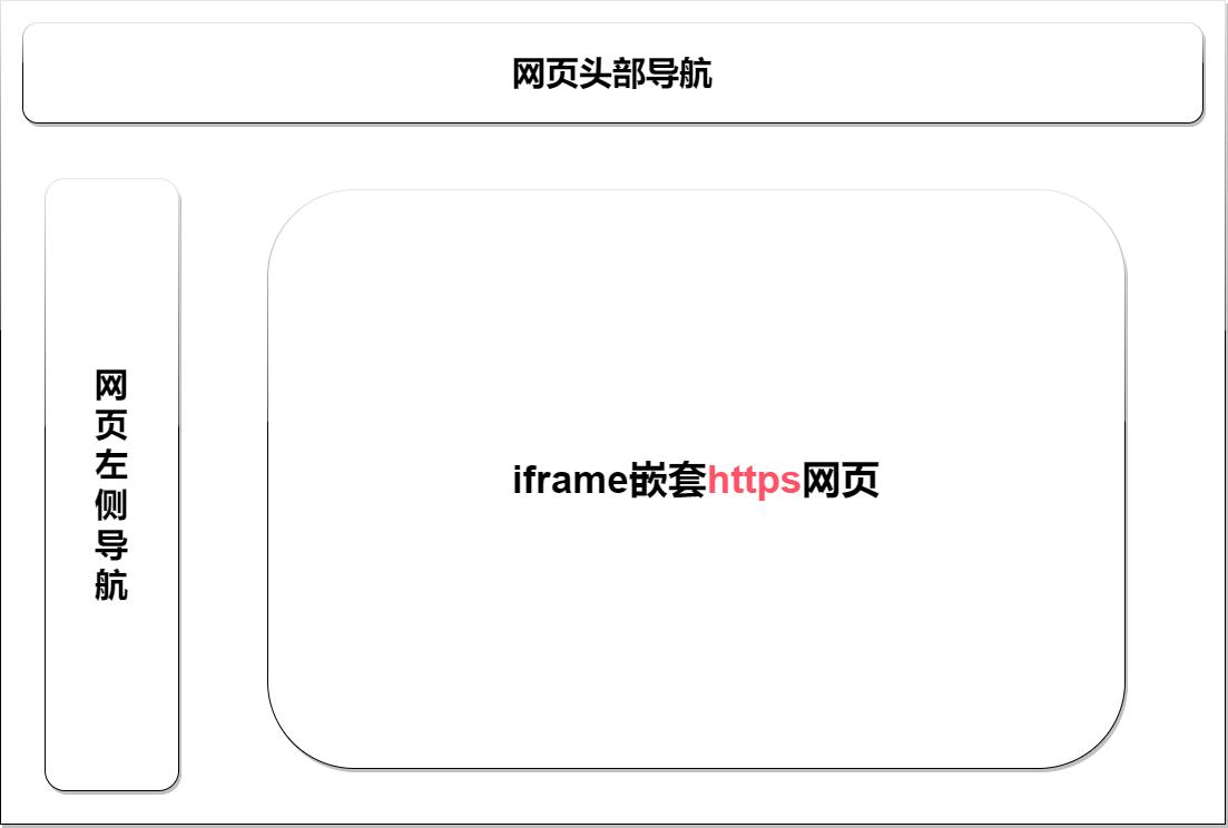 网页布局图